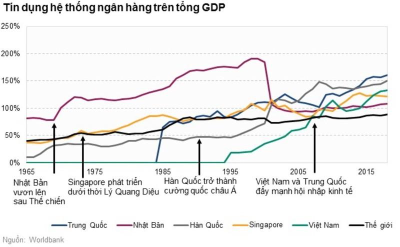 Bí mật đằng sau sự giàu có của các quốc gia châu Á - ảnh 1