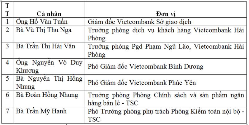 Hội nghị điển hình tiên tiến Vietcombank lần thứ V - ảnh 4