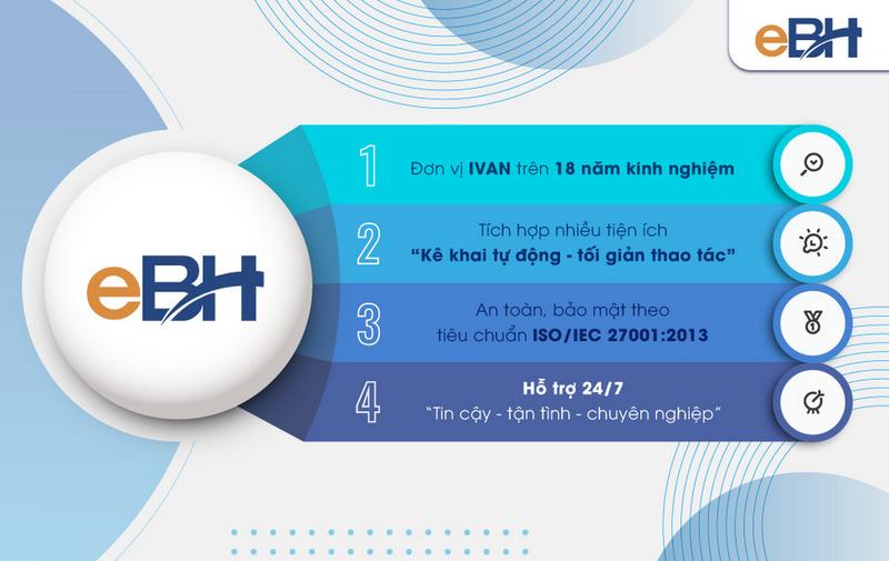 Phần mềm BHXH điện tử nào tốt nhất hiện nay? - ảnh 2