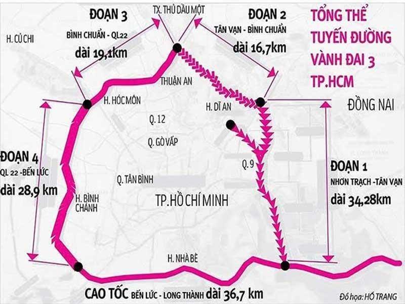 TP.HCM báo cáo việc chưa thể ứng vốn làm đường vành đai 3 - ảnh 1