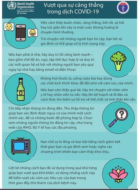 Cách giúp người lớn và trẻ em vượt qua sự căng thẳng COVID-19 - ảnh 1