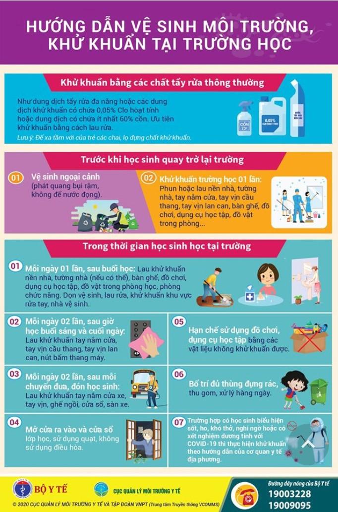 Sáu điều cần làm khi học sinh sốt, ho, khó thở tại trường  - ảnh 2