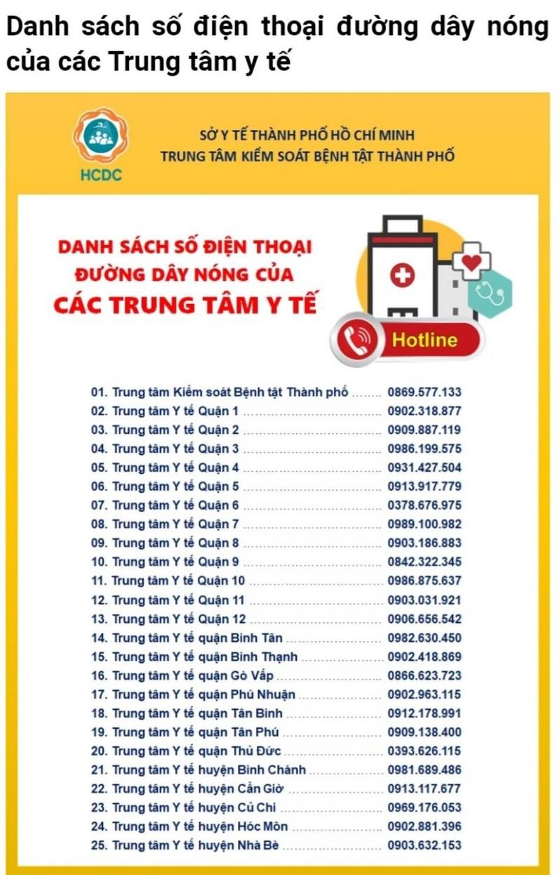 Người từ Đà Nẵng tới TP.HCM từ 1-7 phải xét nghiệm COVID-19 - ảnh 1
