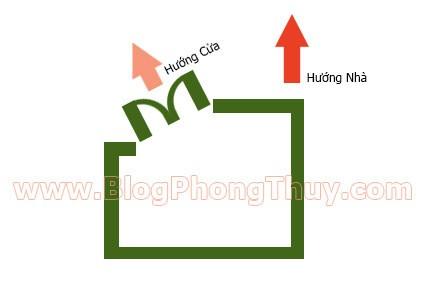 Cách xác định hướng nhà, hướng cửa theo phong thủy - ảnh 4