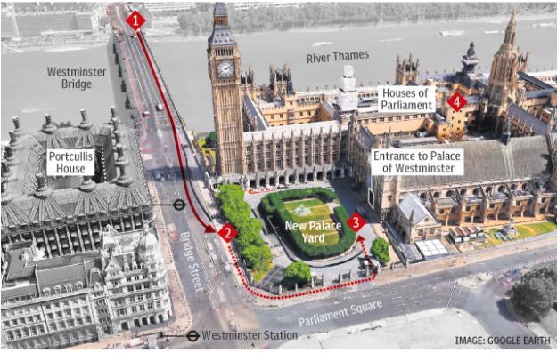 Đường đi của kẻ tấn công từ cầu Westminster đến cổng tòa nhà Quốc hội (màu đỏ). Ảnh: TELEGRAPH