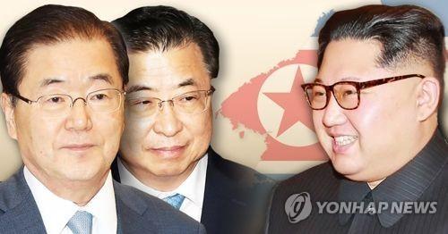 Các đặc phái viên của Tổng thống Hàn Quốc Moon Jae-in sẽ gặp lãnh đạo Triều Tiên Kim Jong-un (phải). Ảnh: YONHAP