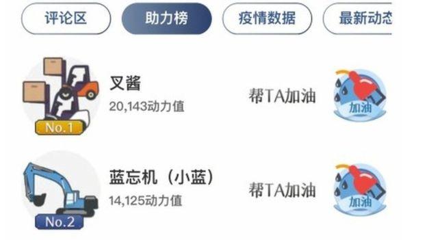 Người dùng WeChat còn tổ chức bầu chọn và xếp hạng chiếc xe họ yêu thích. Ảnh: WECHAT