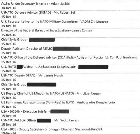 Ông Biden và 27 quan chức thời Obama liên quan vụ ông Flynn - ảnh 2