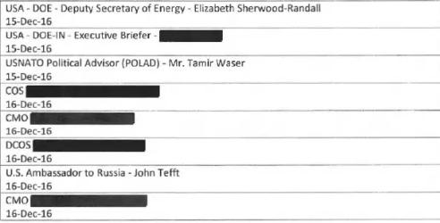 Ông Biden và 27 quan chức thời Obama liên quan vụ ông Flynn - ảnh 3