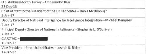 Tư pháp Mỹ: Không điều tra bộ đôi Obama-Biden vụ ông Flynn - ảnh 1