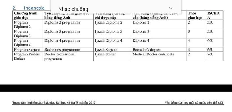 Bộ Y tế phản bác ý kiến của Bộ GD&ĐT về BS chuyên khoa 1, 2  - ảnh 1