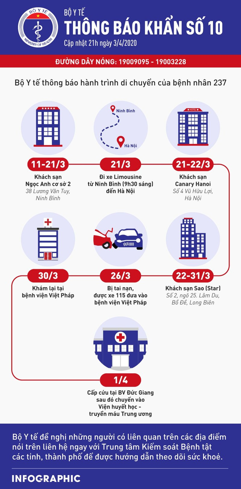 Thông báo khẩn của Bộ Y tế đêm 3-4 - ảnh 1
