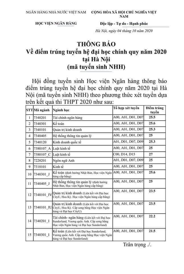 Các trường top đầu tại Hà Nội đồng loạt công bố điểm chuẩn - ảnh 4