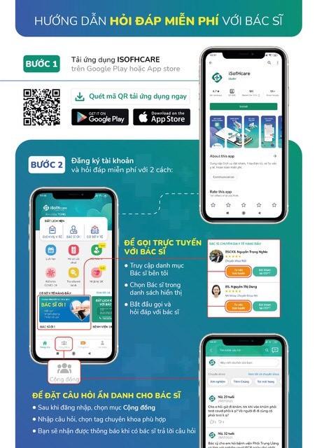 'Bác sĩ ơi!' hỗ trợ F0, F1 tư vấn, chăm sóc sức khoẻ trực tuyến qua điện thoại - ảnh 2