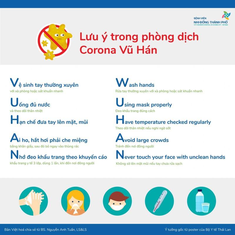 5 chữ cần nhớ, dễ hiểu phòng ngừa virus Corona - ảnh 1