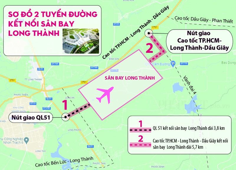 Kiến nghị hỗ trợ 4.130 tỉ làm 2 đường nối sân bay Long Thành - ảnh 1