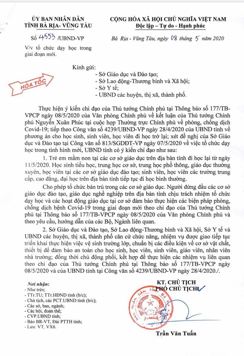 Bà Rịa-Vũng Tàu: Trẻ mầm non đi học từ 11-5 - ảnh 1