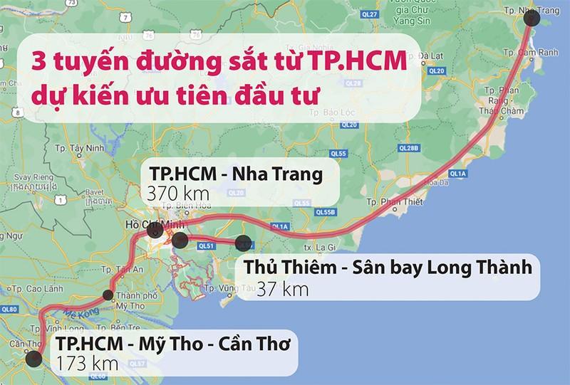 Ưu tiên làm 3 tuyến đường sắt từ TP.HCM - ảnh 1