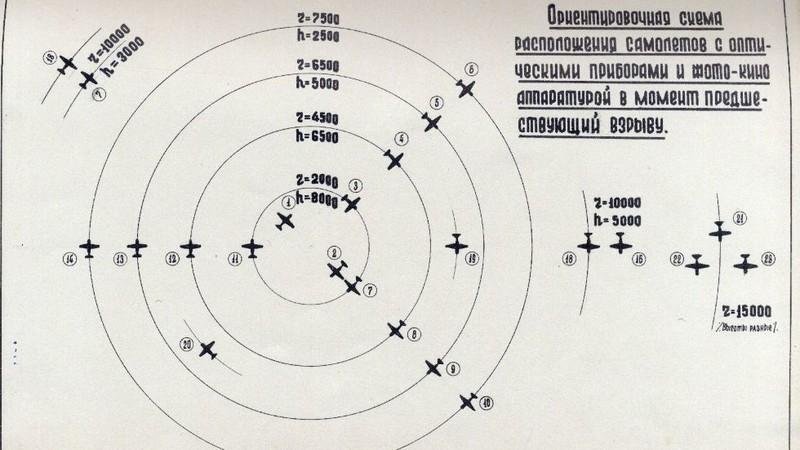 Giải mật quả bom nguyên tử đầu tiên của Liên Xô - ảnh 2