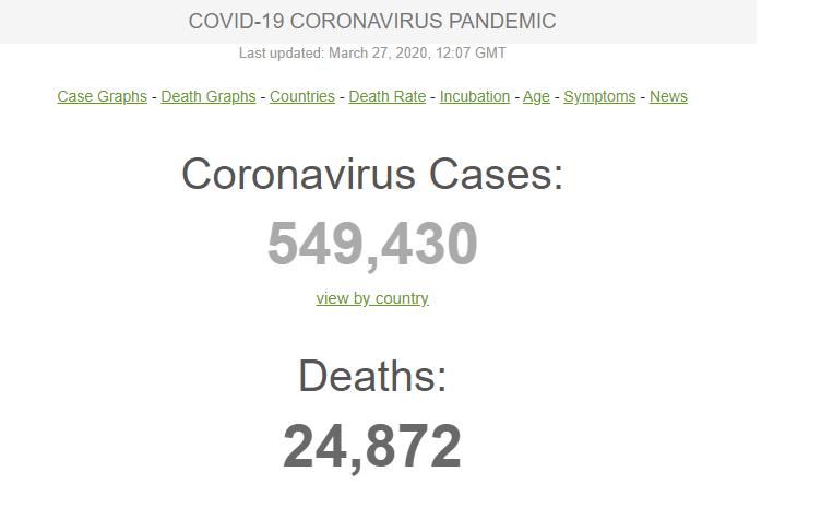 Tình hình đại dịch COVID-19 tính đến tối 27-3 - ảnh 1