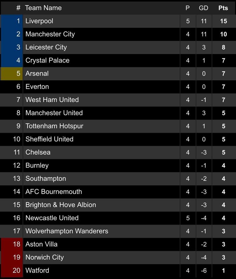 Mane tỏa sáng, Liverpool ngược dòng tưng bừng trước Newcastle - ảnh 8