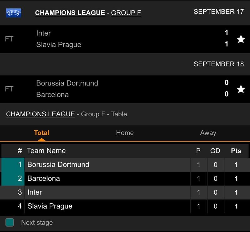 Barca hòa chật vật Dortmund, Inter 'toát mồ hôi' có 1 điểm - ảnh 7