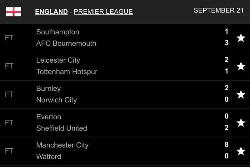 Ghi 5 bàn trong 18 phút đầu hiệp, Man. City 'hủy diệt' Watford - ảnh 7