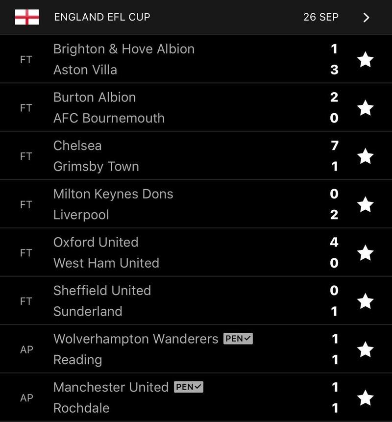 Liverpool, Chelsea thắng dễ, MU chật vật vào vòng 4 League Cup - ảnh 8