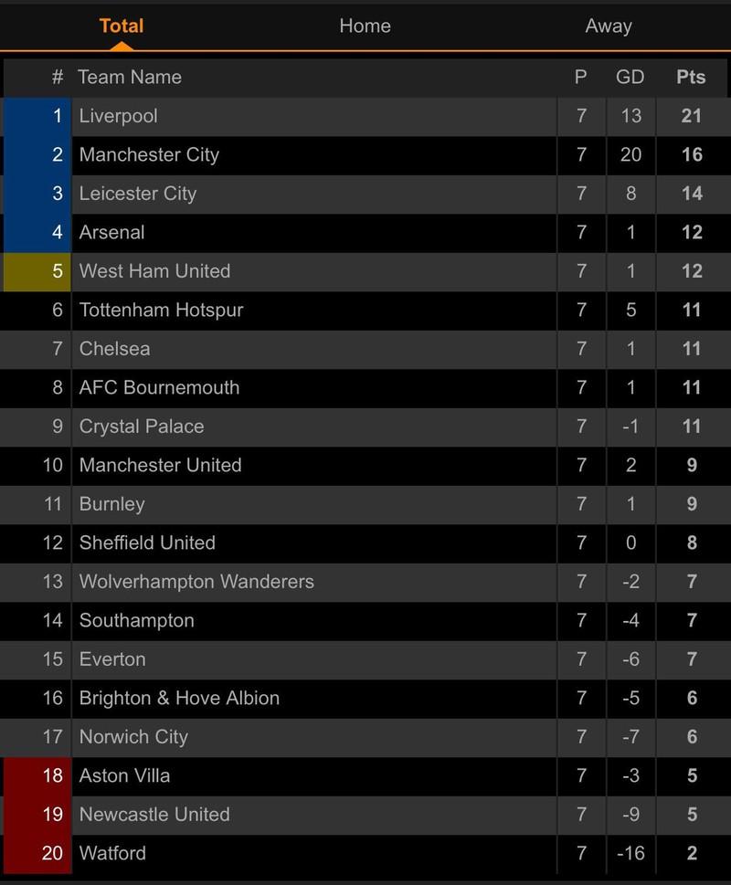 Hậu vệ mắc sai lầm, MU bị Arsenal cầm chân tại Old Trafford - ảnh 8