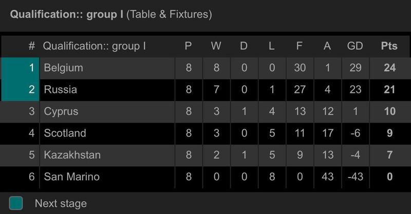 Đức, Hà Lan cùng thắng, Bale giúp xứ Wales cầm hòa Croatia - ảnh 7