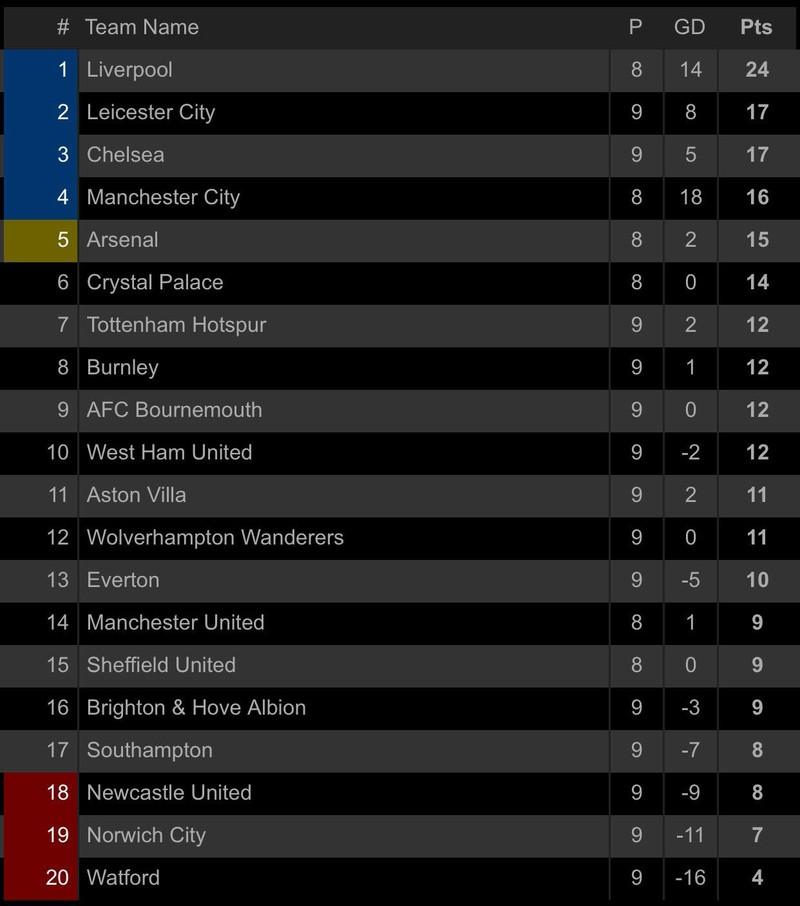 Hậu vệ lập công, Chelsea thắng nhọc Newcastle trên sân nhà  - ảnh 8