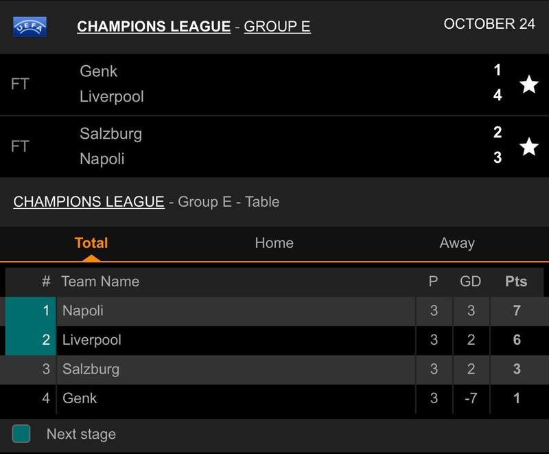 Liverpool thắng tưng bừng, Napoli hạ Salzburg kịch tính - ảnh 8