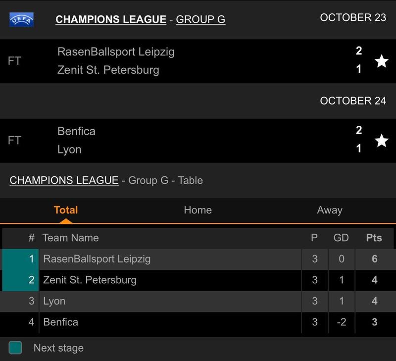 VAR cứu thua giúp Chelsea thắng kịch tính Ajax trên sân khách - ảnh 6