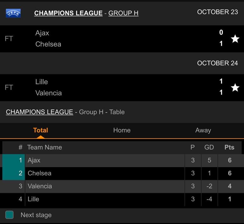 VAR cứu thua giúp Chelsea thắng kịch tính Ajax trên sân khách - ảnh 7