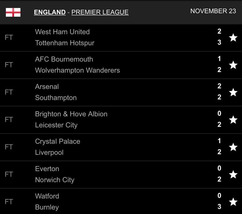 Liverpool thắng khó hiệp 2, Arsenal thoát thua phút bù giờ - ảnh 8
