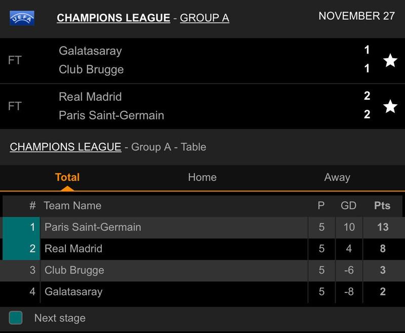 Real chia điểm phút cuối trước PSG, Bayern 'chơi tennis' - ảnh 9