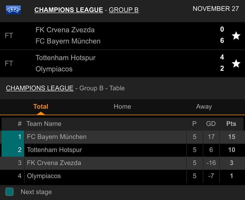 Real chia điểm phút cuối trước PSG, Bayern 'chơi tennis' - ảnh 10