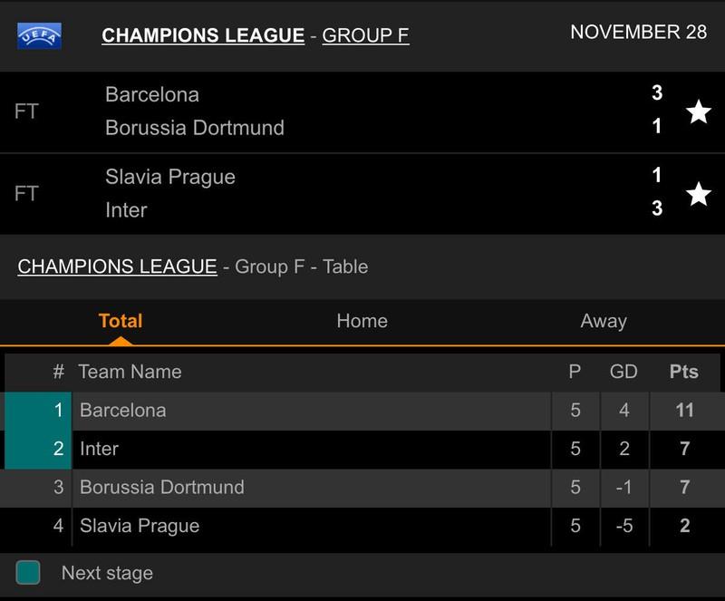 Messi rực sáng, Barcelona chiếm ngôi đầu, bảng H khó lường - ảnh 5