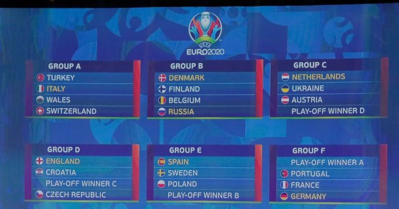 Đức, Pháp, Bồ Đào Nha cùng vào bảng tử thần Euro 2020 - ảnh 1