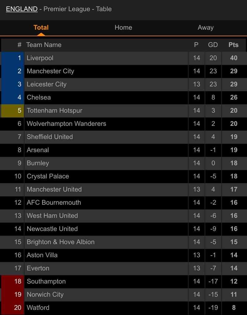 Aubameyang lập 'cú đúp' giúp Arsenal thoát thua - ảnh 6