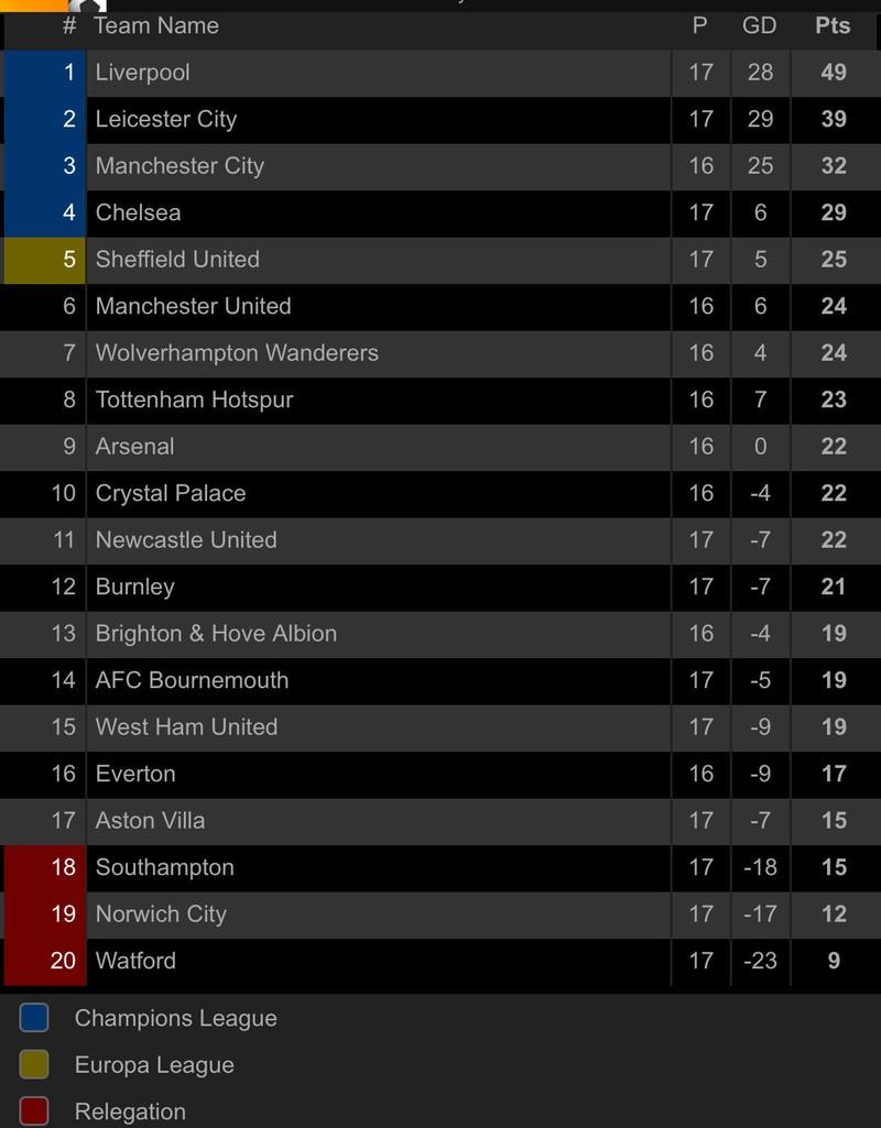 Chelsea thua sốc Bournemouth - ảnh 5