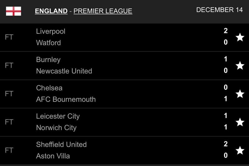 Chelsea thua sốc Bournemouth - ảnh 4