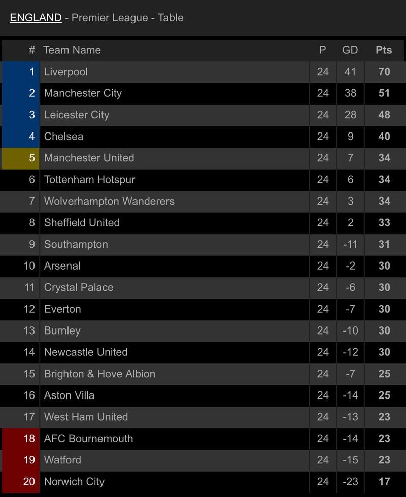 Thắng dễ West Ham, Liverpool tạo nên khoảng cách không tưởng - ảnh 6