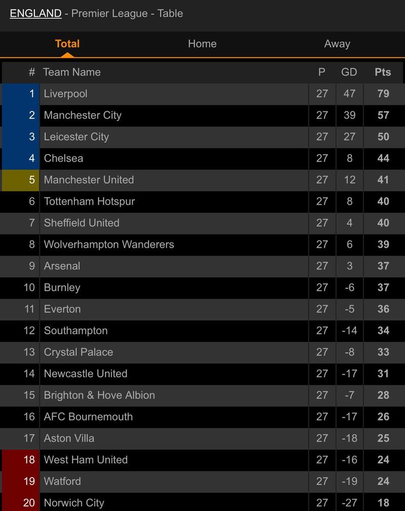 Liverpool thắng khó West Ham bằng màn rượt đuổi tỉ số  - ảnh 8