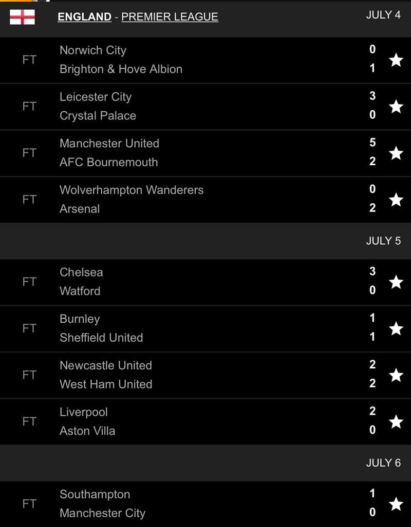 Liverpool bùng nổ hiệp 2, Man. City thua sốc Southampton - ảnh 6