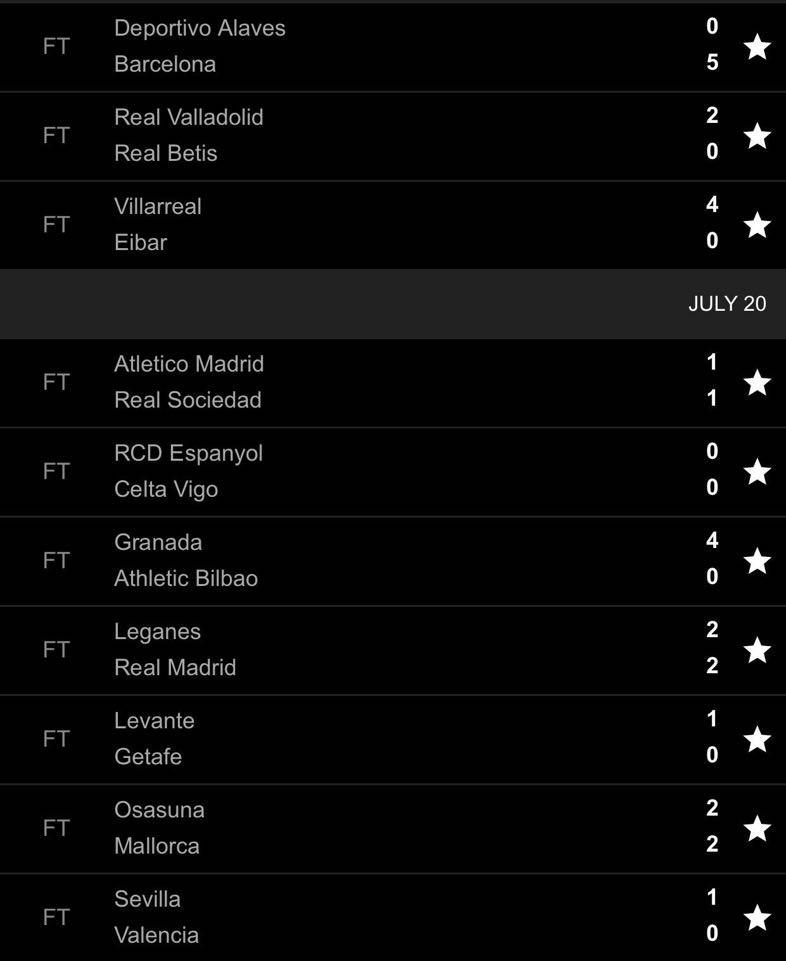 Real, Atletico cùng hòa, Sociedad may mắn dự Europa League - ảnh 6