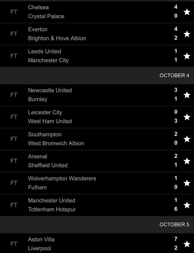 Liverpool bị hạ nhục với tỉ số không tưởng tại Villa Park - ảnh 8