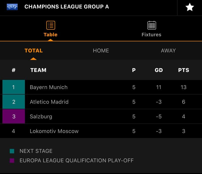 Real tiếp tục thua, Atletico Madrid đánh rơi chiến thắng - ảnh 7