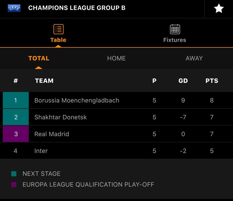 Real tiếp tục thua, Atletico Madrid đánh rơi chiến thắng - ảnh 8
