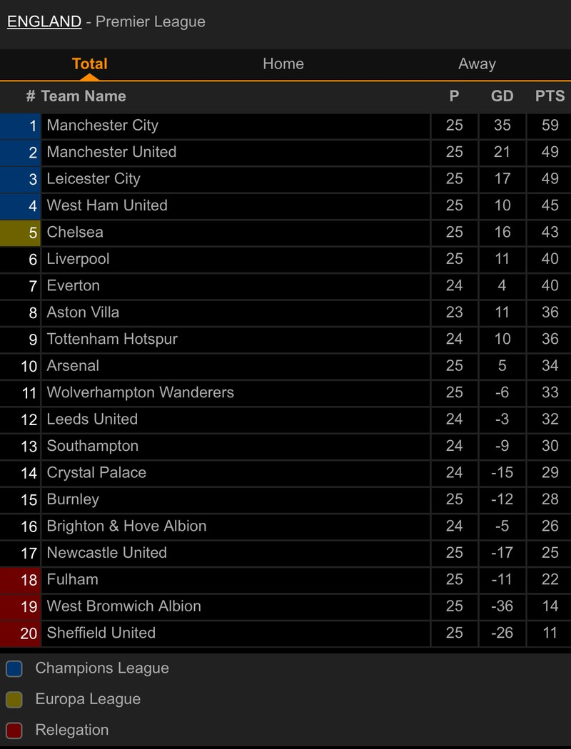 MU thắng lớn Newcastle tại Old Trafford - ảnh 6